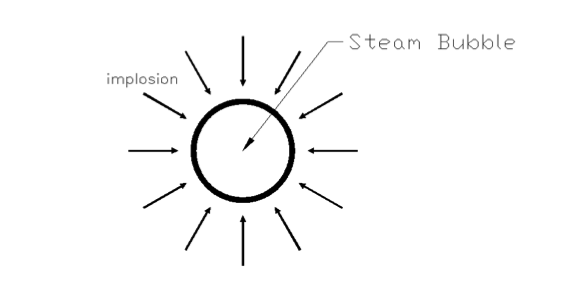 Steam sparger diagram
